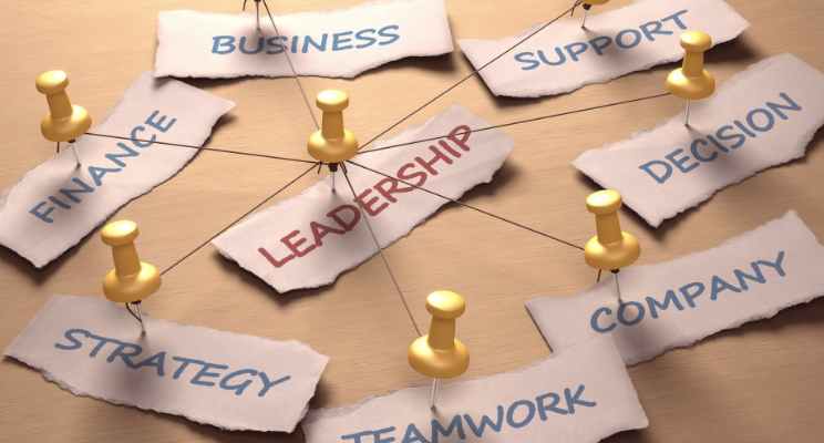 Strategic Importance of Leadership